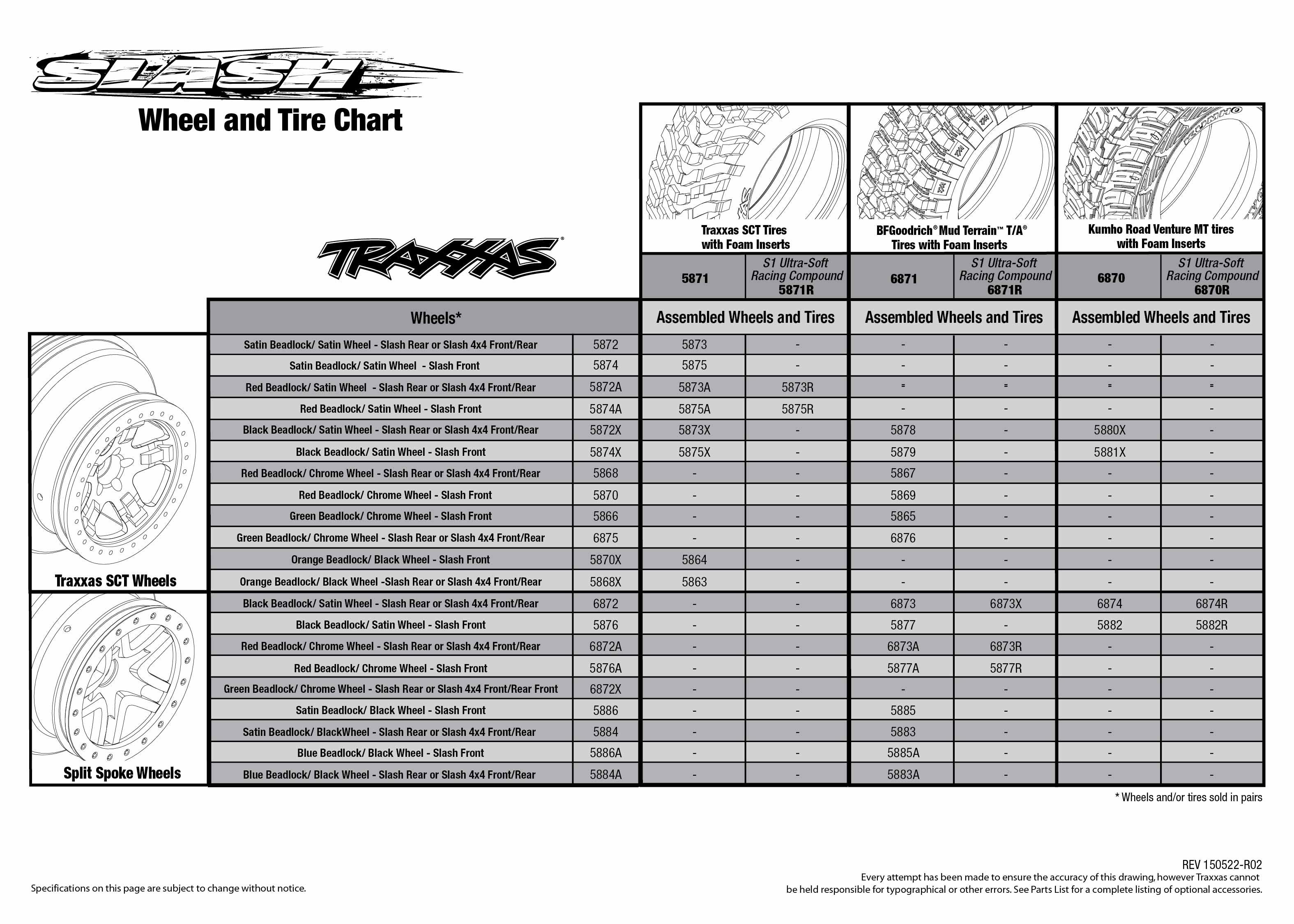 Traxxas Slash 2wd 1 10 Rtr Tq Rc Mester Din Radiostyrte Additionally 4x4 Slipper Clutch On Parts Diagram Produktanmeldelser